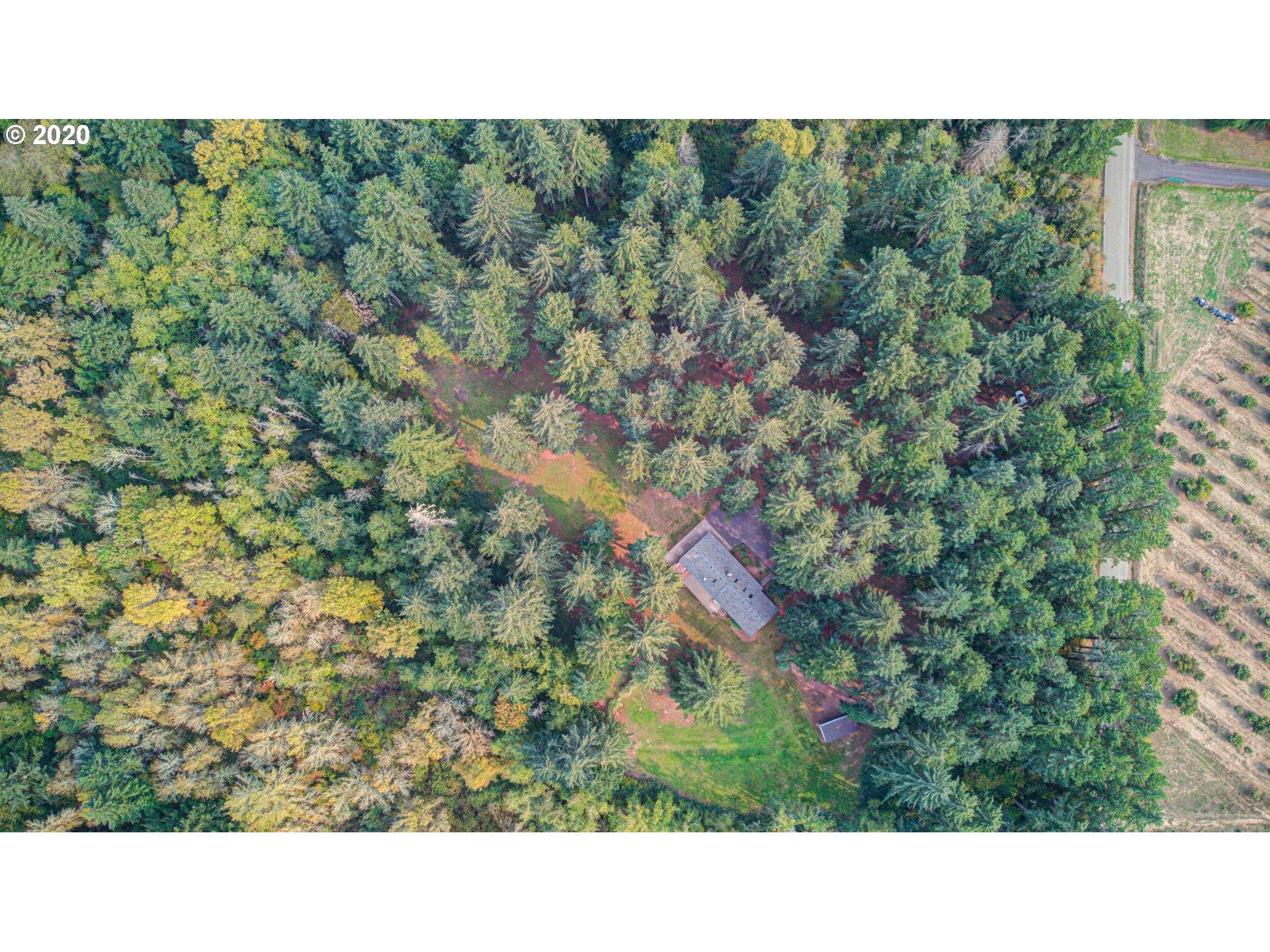 Expensive Sherwood Real Estate